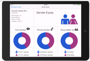 Equity Maps: Gender Equity