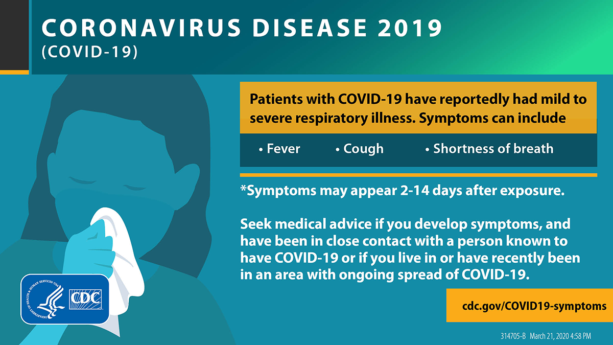 Coronavirus Disease 2019 – How It Spreads