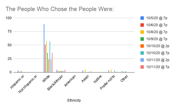 RoundHouse_Ethnicity