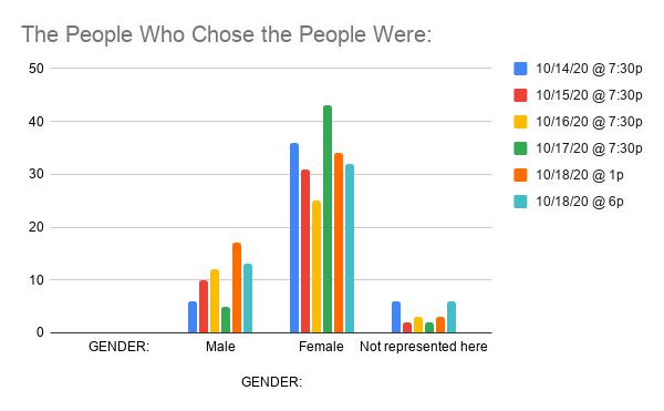 SLAC_Gender