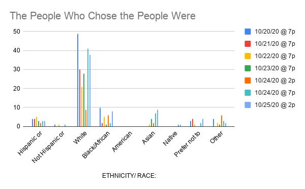 WT_Ethnicity