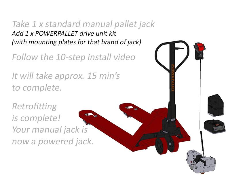 PowerPallet