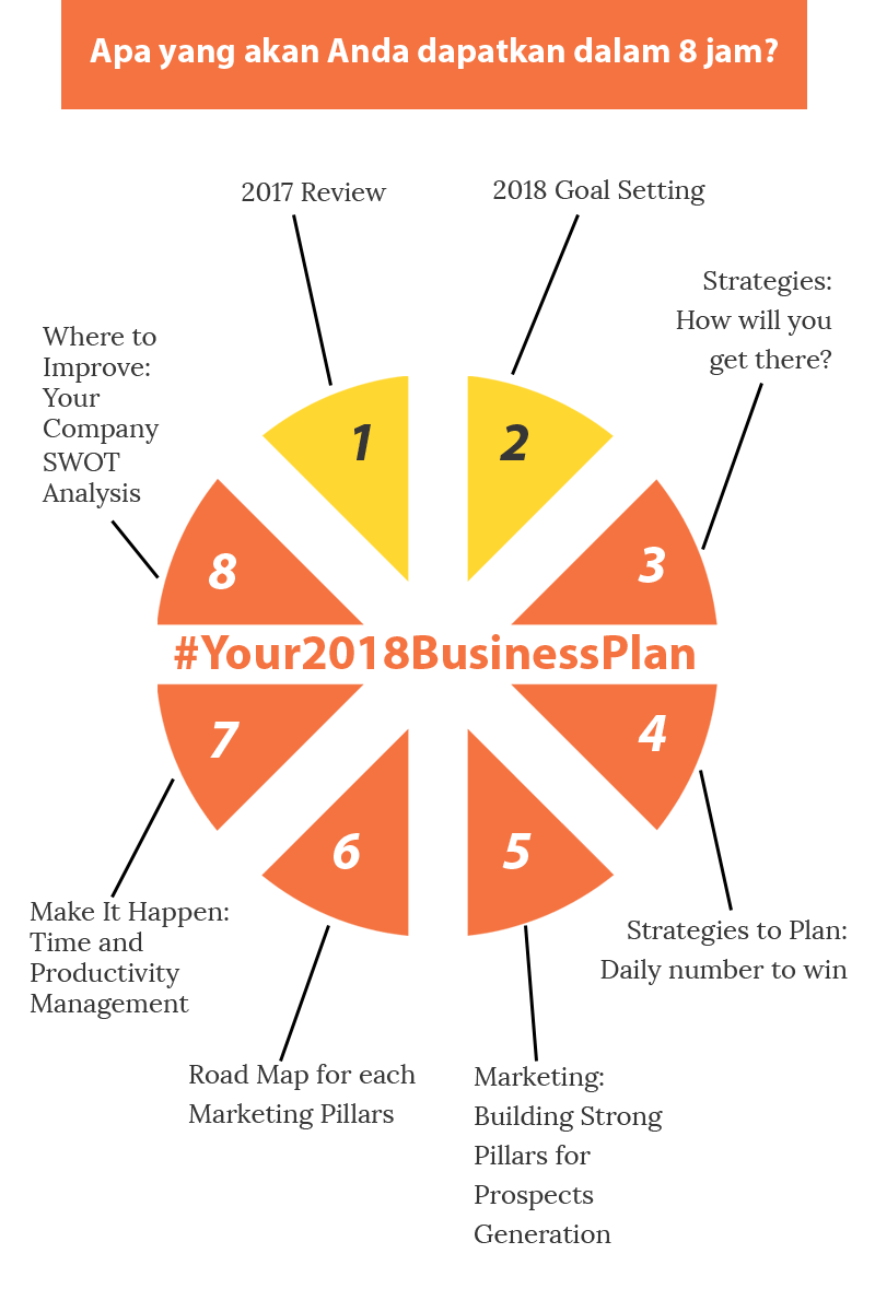 your 2018 business plan