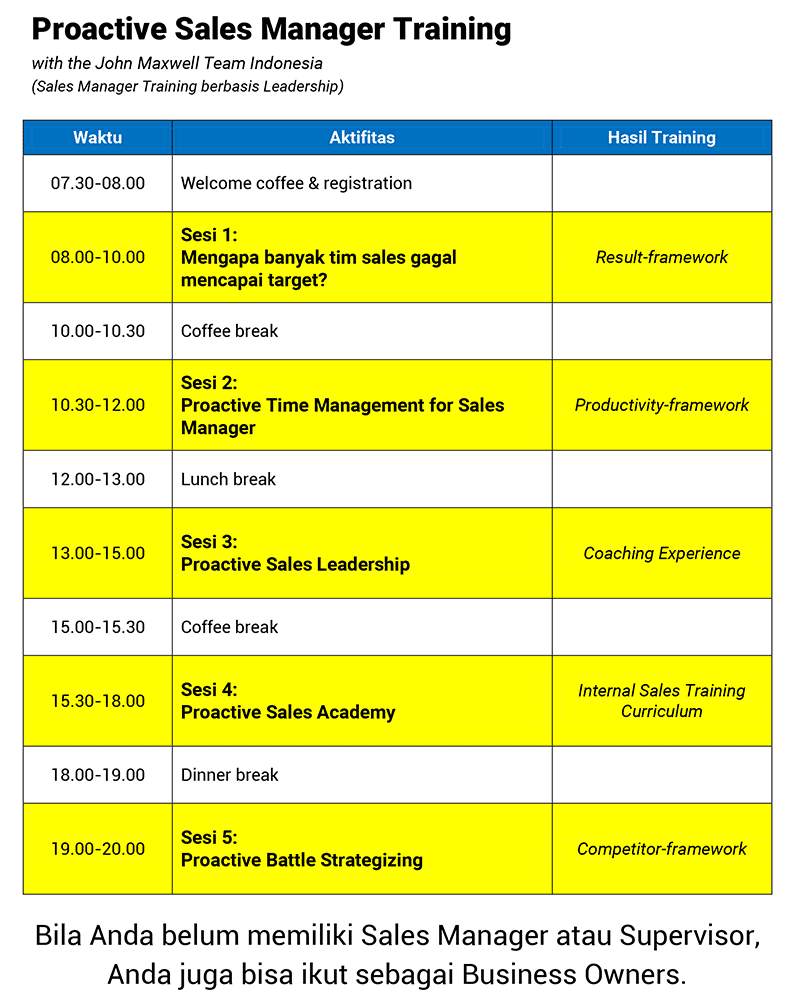 Proactive Sales Manager Training - Jadwal