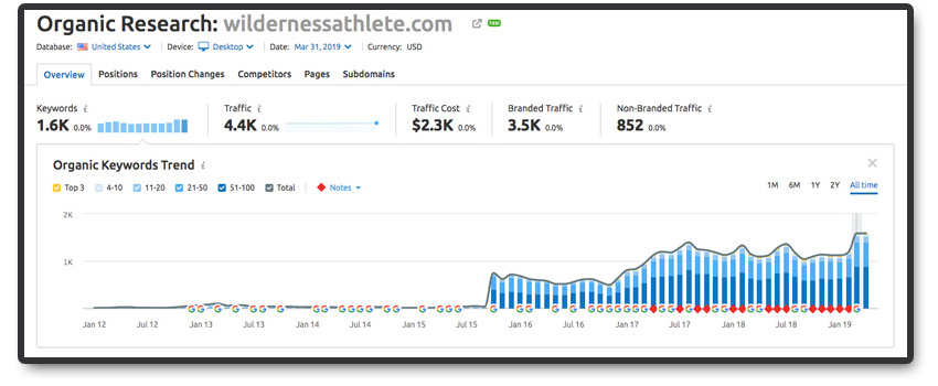 search data for wilderness athlete