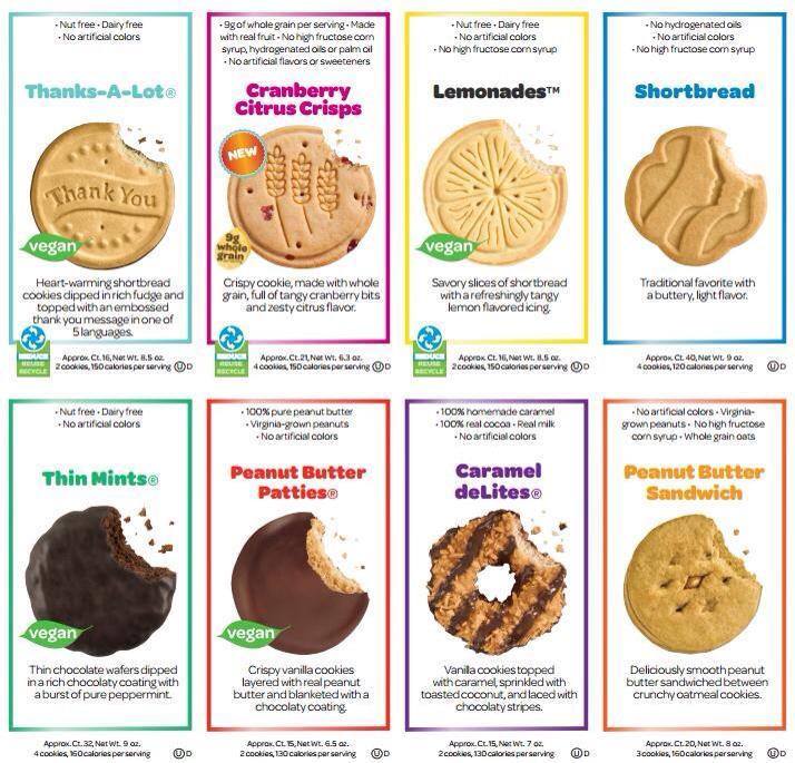 girl scout cookies best list