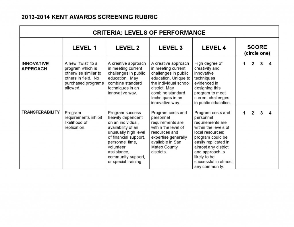 Kent AwardScreening-Rubric-2014-page-002