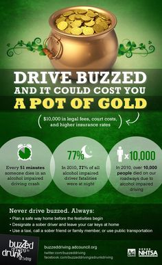 buzzed driving st paddy