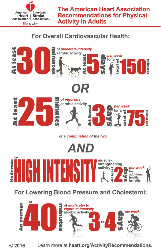how can exercise improve cardiovascular health