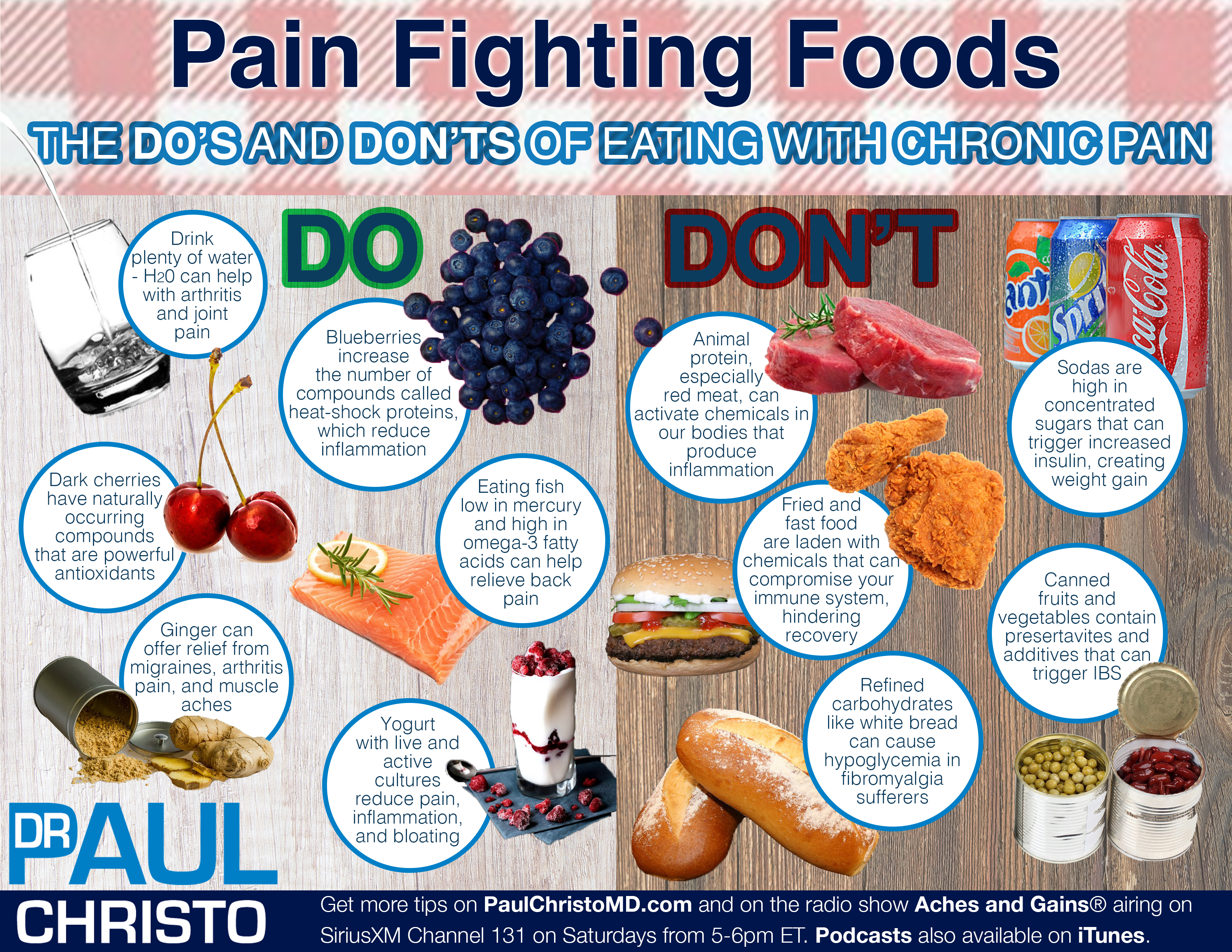 The Do's and Don'ts of Eating with Chronic Pain