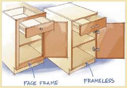 Build kitchen cabinets