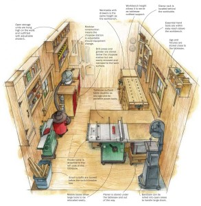 small woodworking shop layout