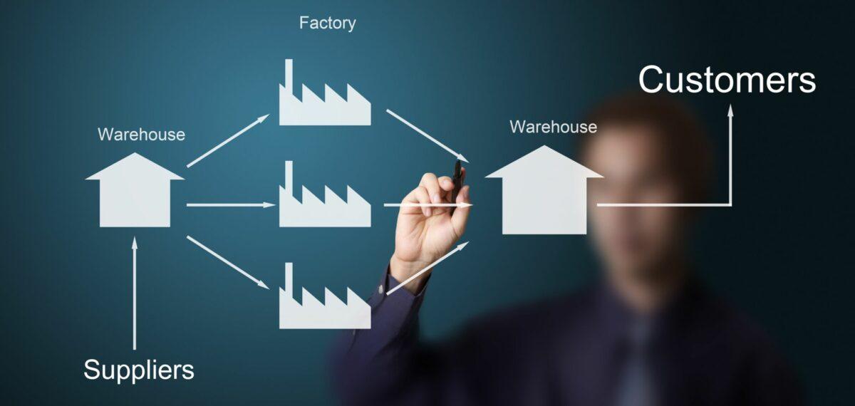 Supply chain: perché è così importante
