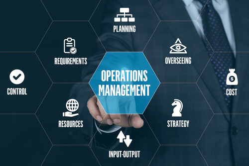 OPERATIONS MANAGEMENT course