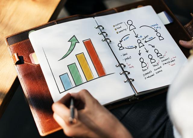 La pianificazione e programmazione aziendale: