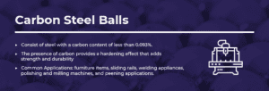 carbon steel balls information