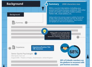 li summary infographic