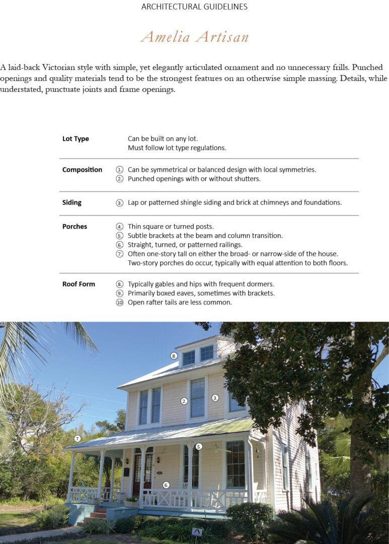Architectural Types - AA1