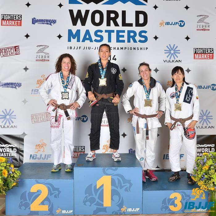 Coach Kristen in Masters World Championship