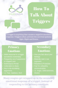 How To Talk About Triggers