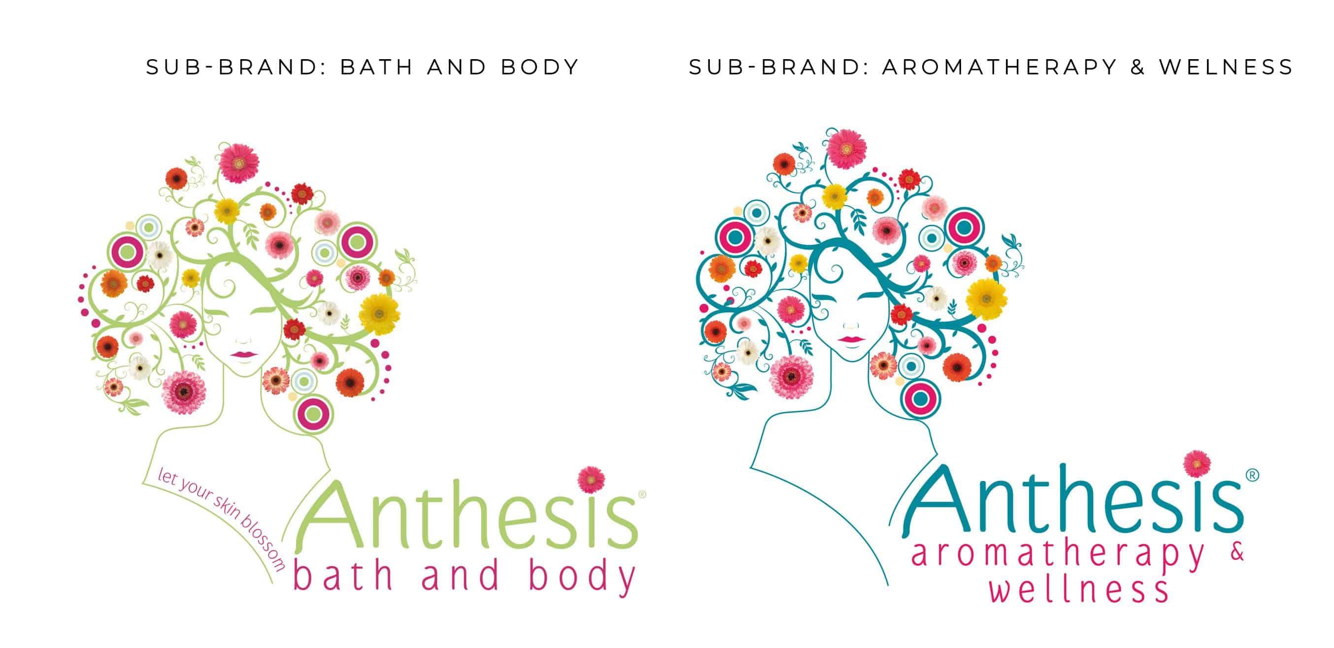 Anthesis_SUB_Logo