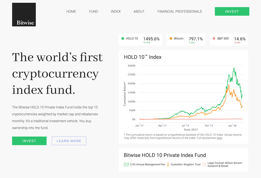Hold10 Crypto Fund