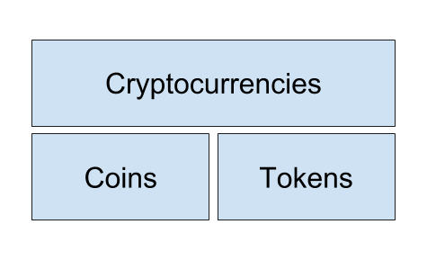 What is the difference between a coin and a token?