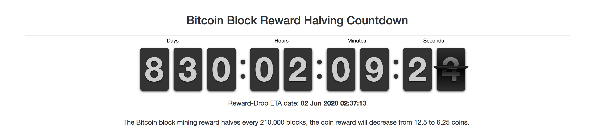 When will miners be disincentivized to mine bitcoin?