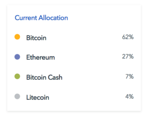 Coinbase Index Fund Asset Allocation