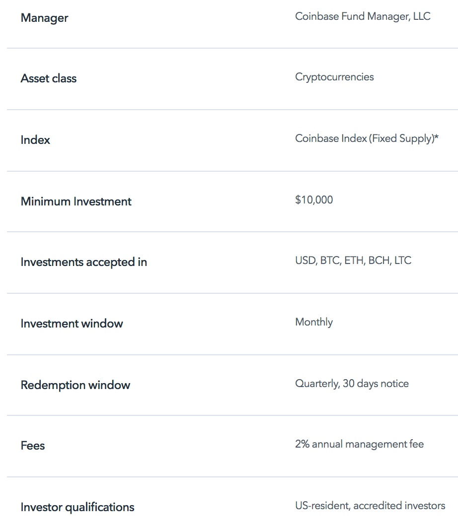 Coinbase Index Fund Fees