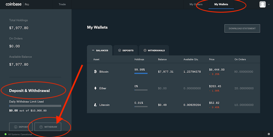 How to Transfer BTC From Coinbase Pro to Coinbase 1-min