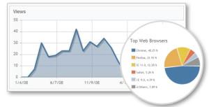Analytics Browsers