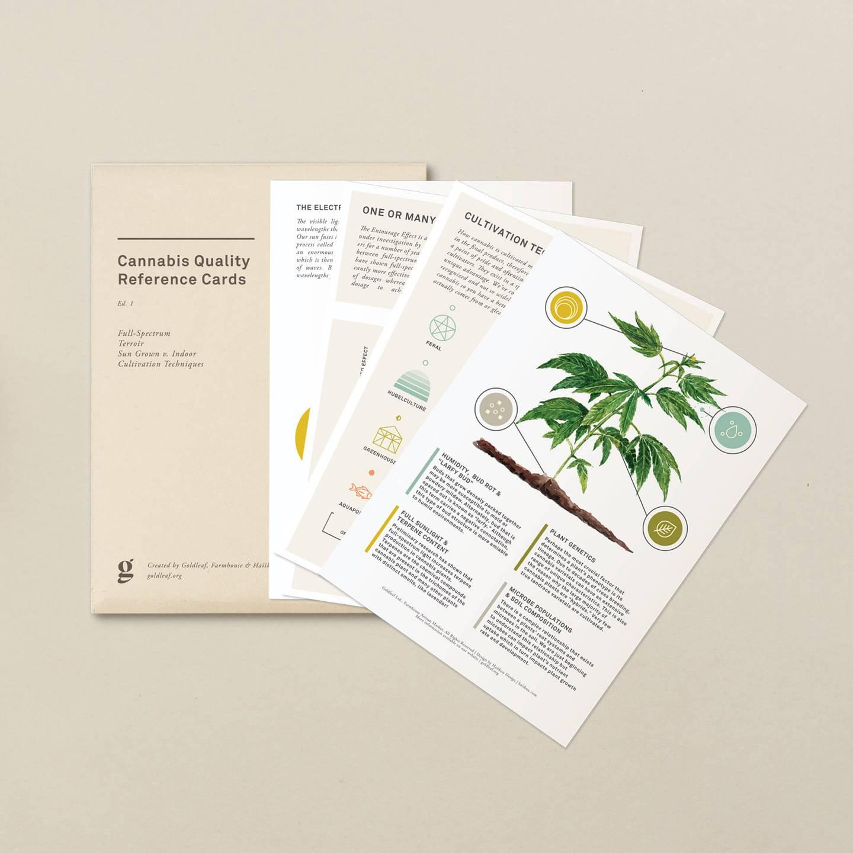 Cannabis Education Cards