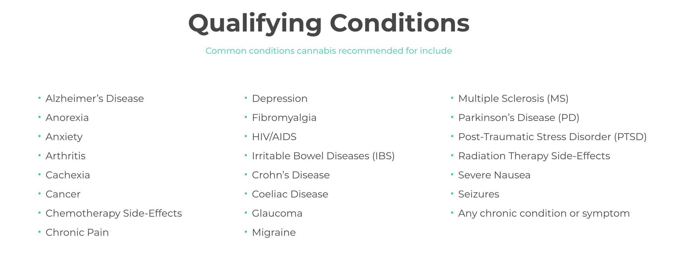 Qualifying Medical Marijuana Conditions