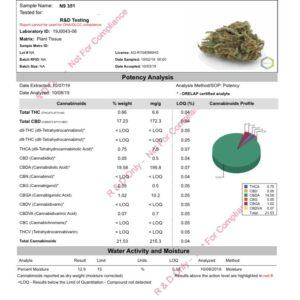 Divine Feminine – 17.23% CBD, Earthy Herbal, Hybrid, Anytime, Outdoor Grown