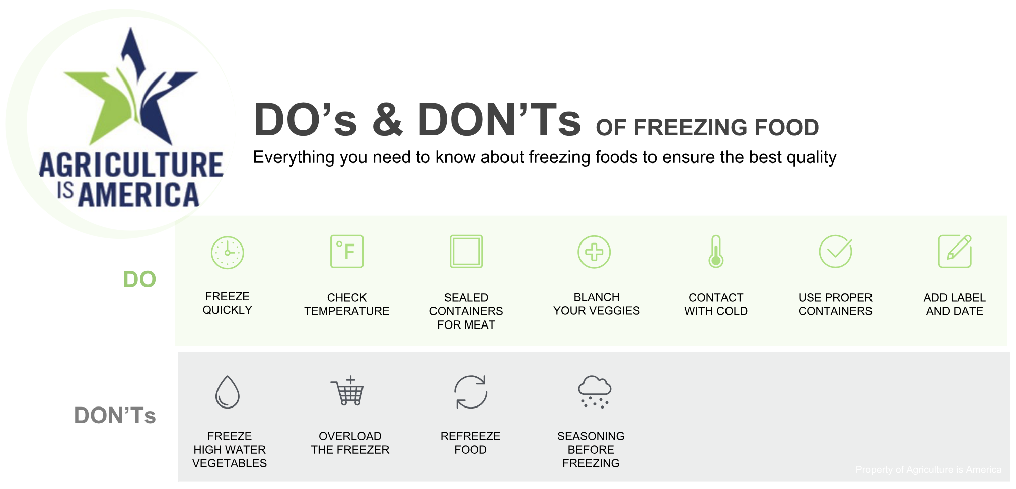 Table of DOs and DON'TS of freezing food by Agriculture Is America.