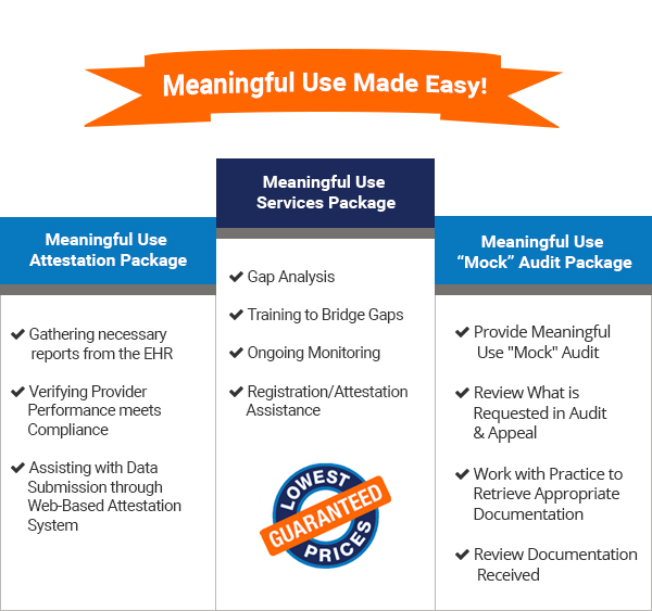 Care Vitality - Meaningful Use Core Objective