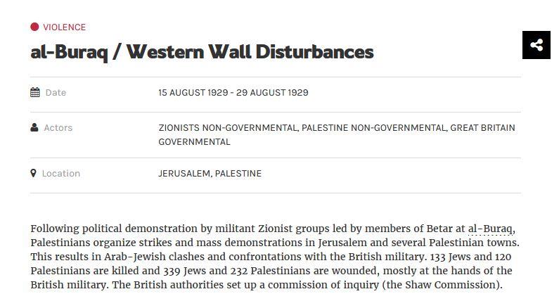 Palestinian solidarity 1929