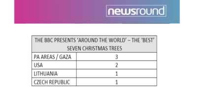 BBC Newsround Christmas