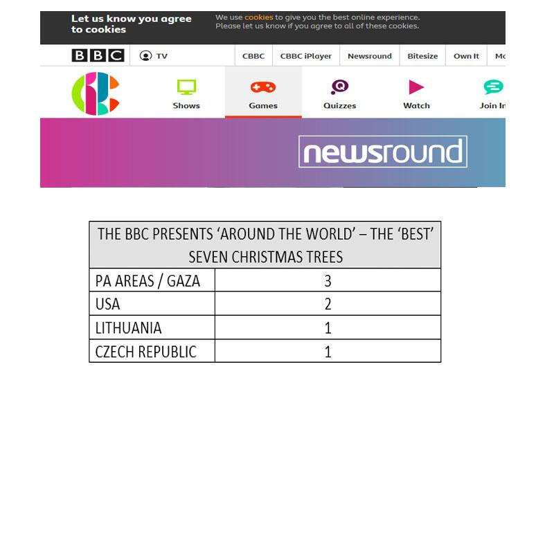 BBC Newsround Christmas