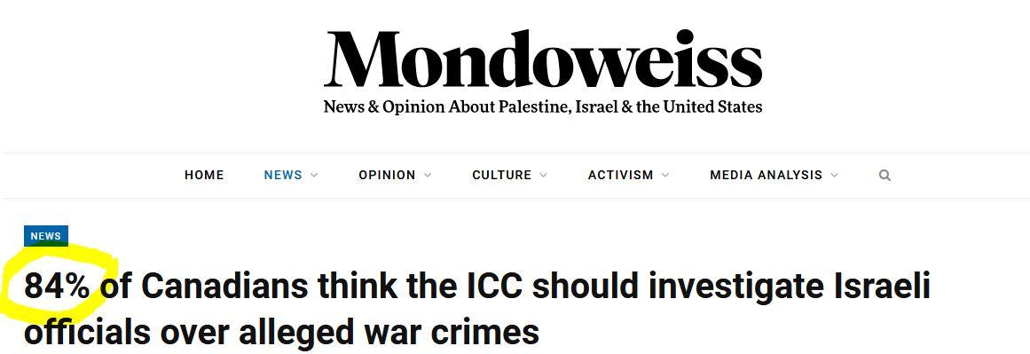 Ekos Research Mondoweiss