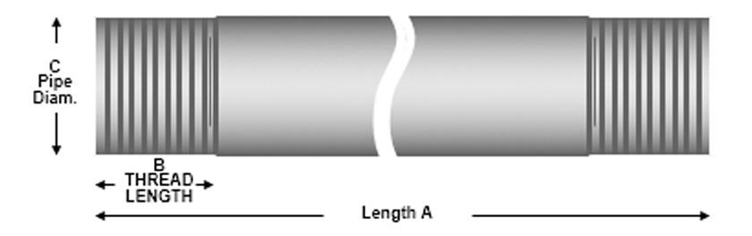 Pipe Threading diagram