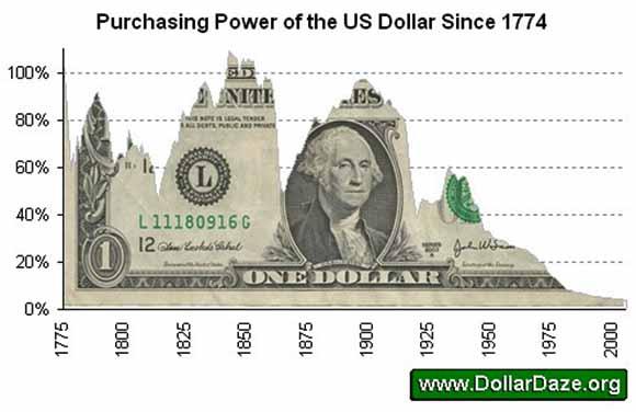 brink-dollar