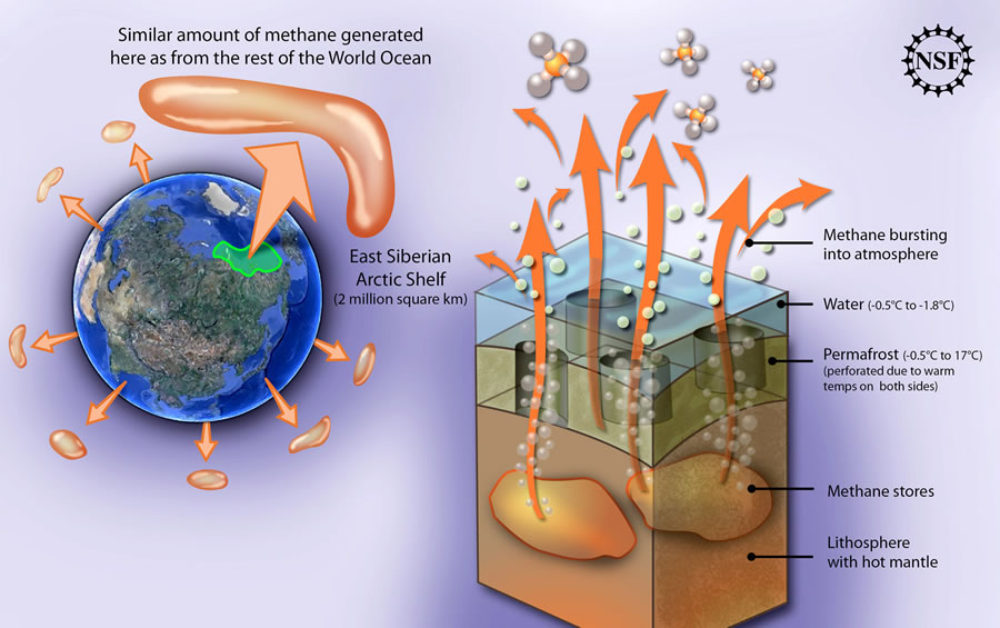 methane-from-the-arctic-shelf