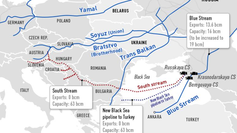 """""""Russia, Turkey announced new gas route with hub in Greece borders"""""""