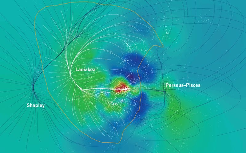 """The Great Attractor --""""Exists Within an Immense Supercluster of 100,000 Galaxies"""" (Weekend Feature)"""