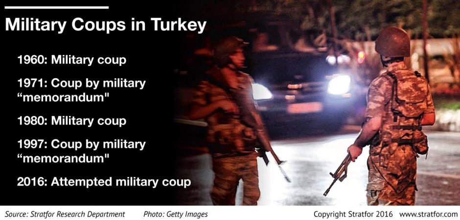 Turkey-Coup-Timeline-071516