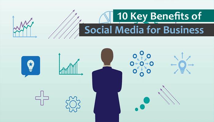 Key Benefits of Social Media Marketing for Businesses-Orange-County-Los Angeles-San Diego