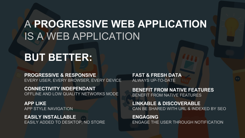 Top 5 Benefits of Progressive Web Apps (PWA) for Small Businesses