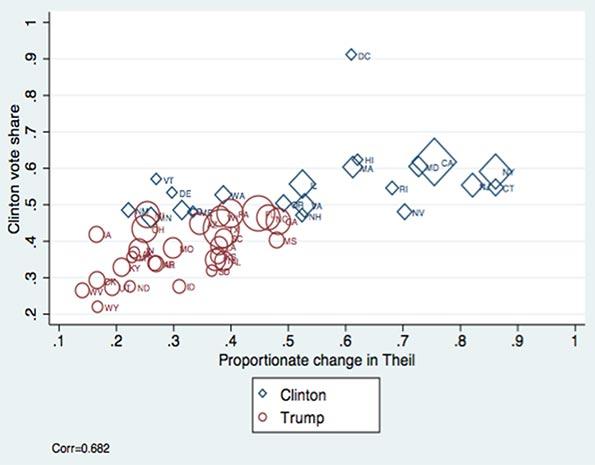 Galbraith - Inequality Chart